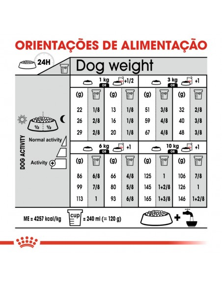 Royal Canin SHN Mini Digestive Care Alimento Seco Cão